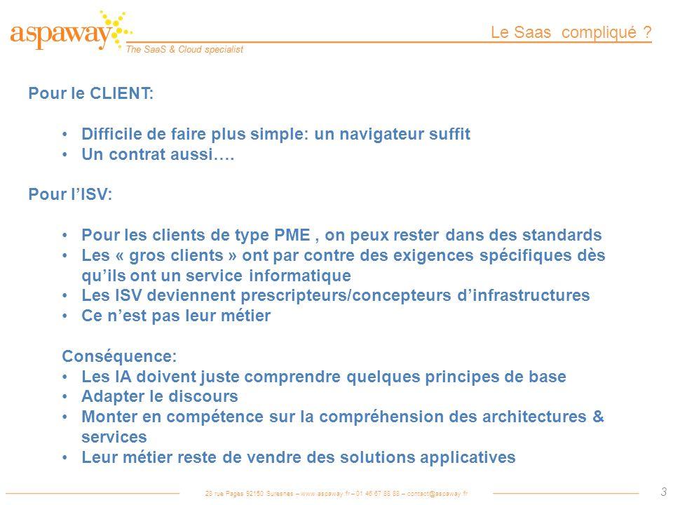 28 rue Pages 92150 Suresnes – www.aspaway.fr – 01 46 67 88 88 – contact@aspaway.fr The SaaS & Cloud specialist 3 Le Saas compliqué ? Pour le CLIENT: D