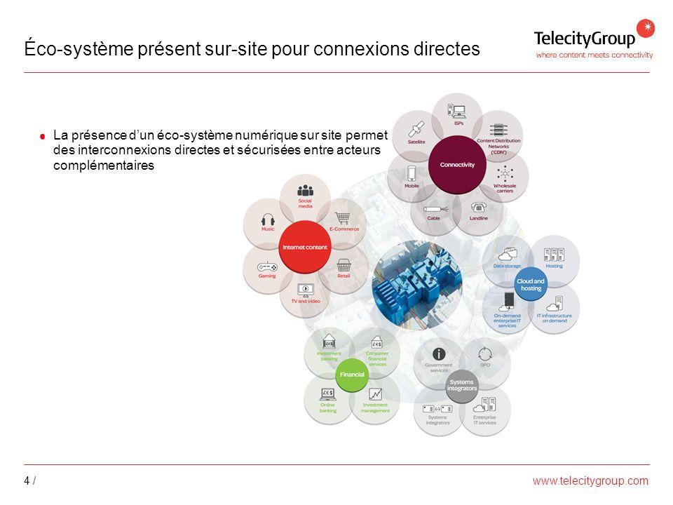 www.telecitygroup.com Éco-système présent sur-site pour connexions directes 4 / La présence dun éco-système numérique sur site permet des interconnexions directes et sécurisées entre acteurs complémentaires