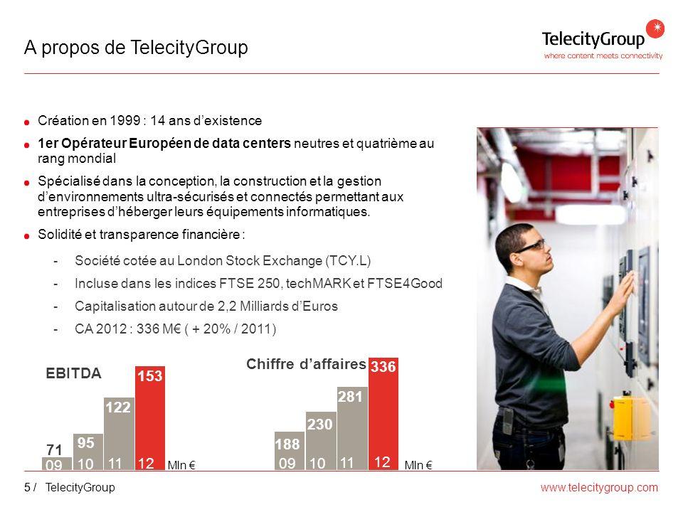 www.telecitygroup.com TelecityGroup5 / Création en 1999 : 14 ans dexistence 1er Opérateur Européen de data centers neutres et quatrième au rang mondial Spécialisé dans la conception, la construction et la gestion denvironnements ultra-sécurisés et connectés permettant aux entreprises dhéberger leurs équipements informatiques.