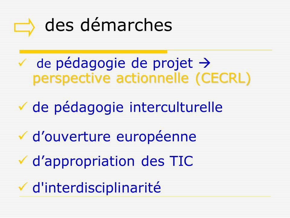 des démarches perspective actionnelle (CECRL) de pédagogie de projet perspective actionnelle (CECRL) de pédagogie interculturelle douverture européenn