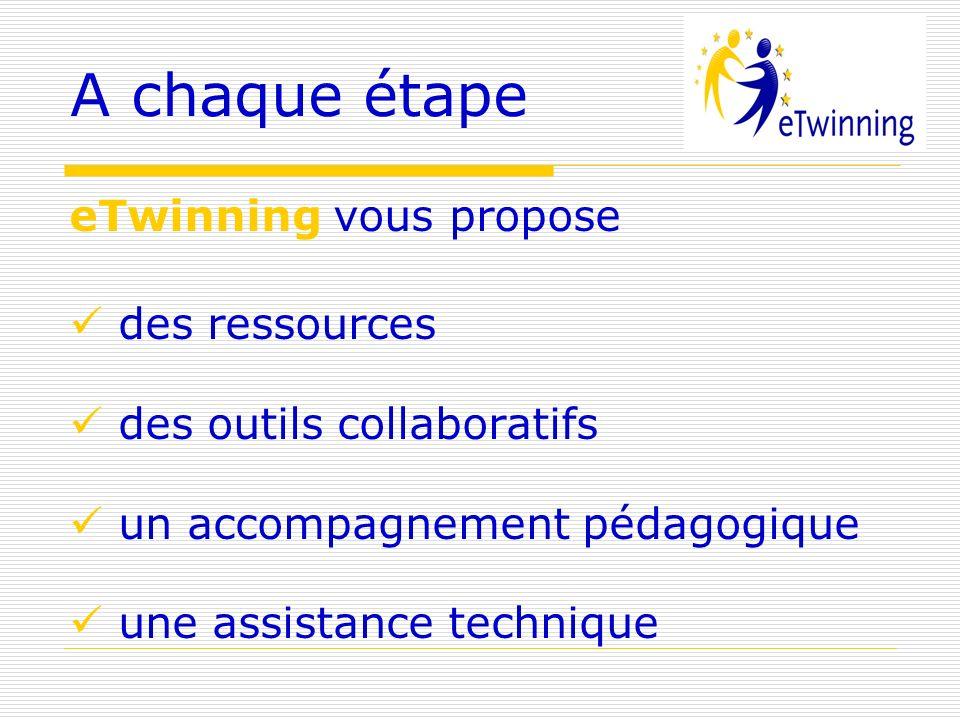 A chaque étape eTwinning vous propose des ressources des outils collaboratifs un accompagnement pédagogique une assistance technique