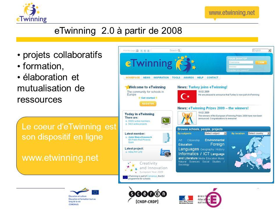 Le coeur deTwinning est son dispositif en ligne www.etwinning.net eTwinning 2.0 à partir de 2008 projets collaboratifs formation, élaboration et mutualisation de ressources
