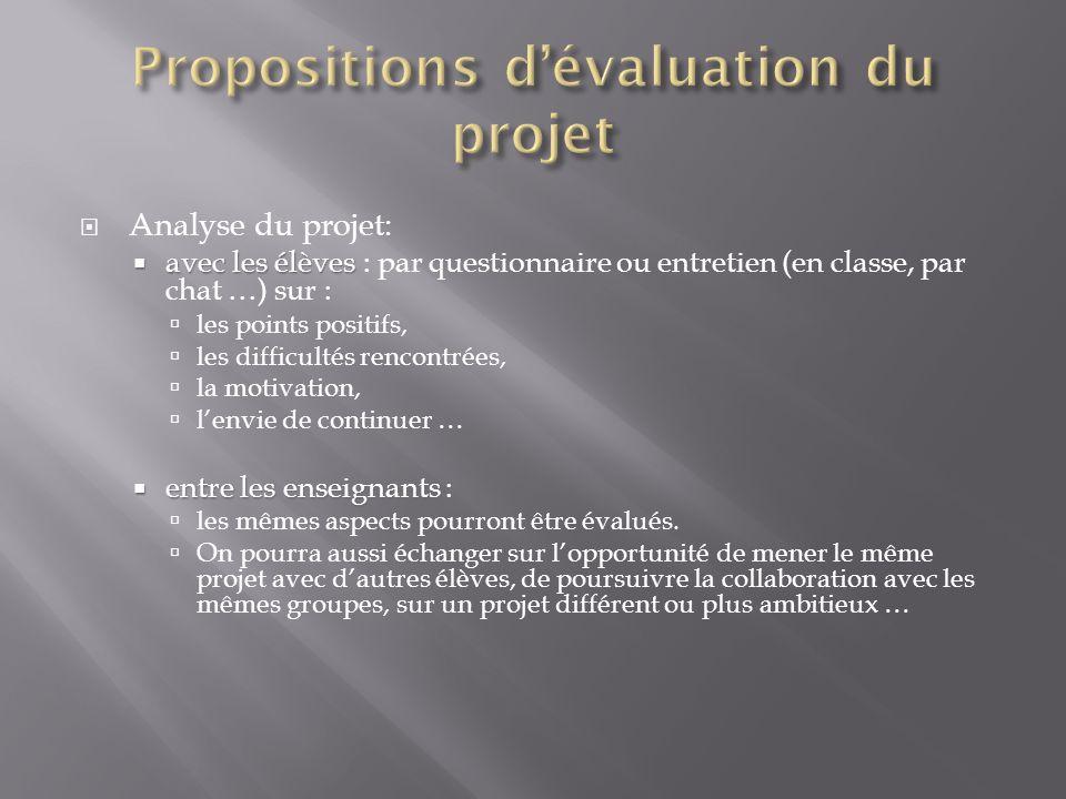 Analyse du projet: avec les élèves avec les élèves : par questionnaire ou entretien (en classe, par chat …) sur : les points positifs, les difficultés