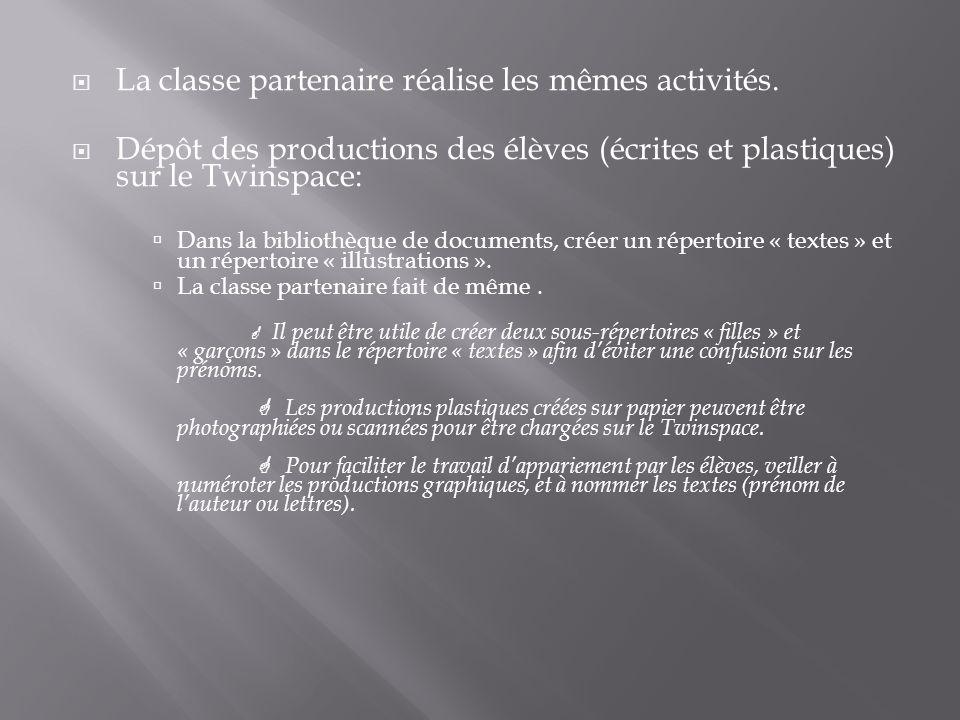 La classe partenaire réalise les mêmes activités. Dépôt des productions des élèves (écrites et plastiques) sur le Twinspace: Dans la bibliothèque de d