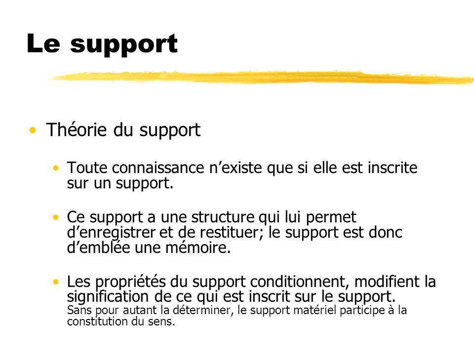 Le support Théorie du support Toute connaissance nexiste que si elle est inscrite sur un support. Ce support a une structure qui lui permet denregistr