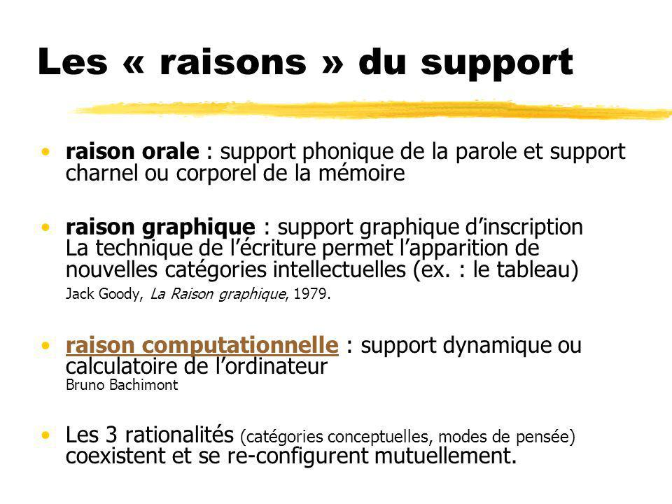 Les « raisons » du support raison orale : support phonique de la parole et support charnel ou corporel de la mémoire raison graphique : support graphi
