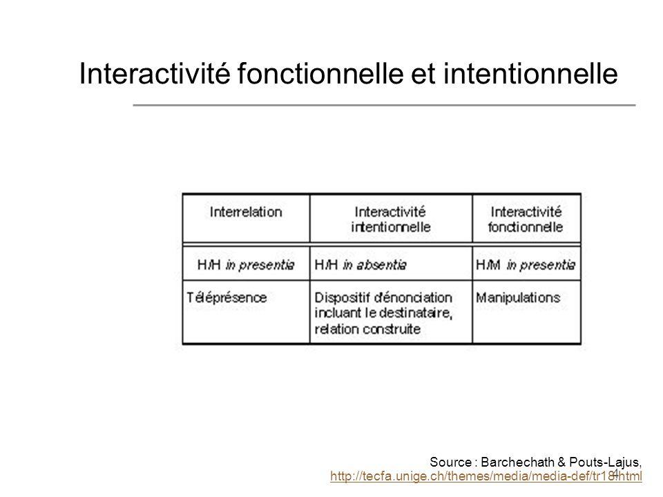 4 Interactivité fonctionnelle et intentionnelle Source : Barchechath & Pouts-Lajus, http://tecfa.unige.ch/themes/media/media-def/tr18.html http://tecf