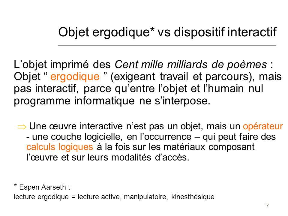 7 Lobjet imprimé des Cent mille milliards de poèmes : Objet ergodique (exigeant travail et parcours), mais pas interactif, parce quentre lobjet et lhu