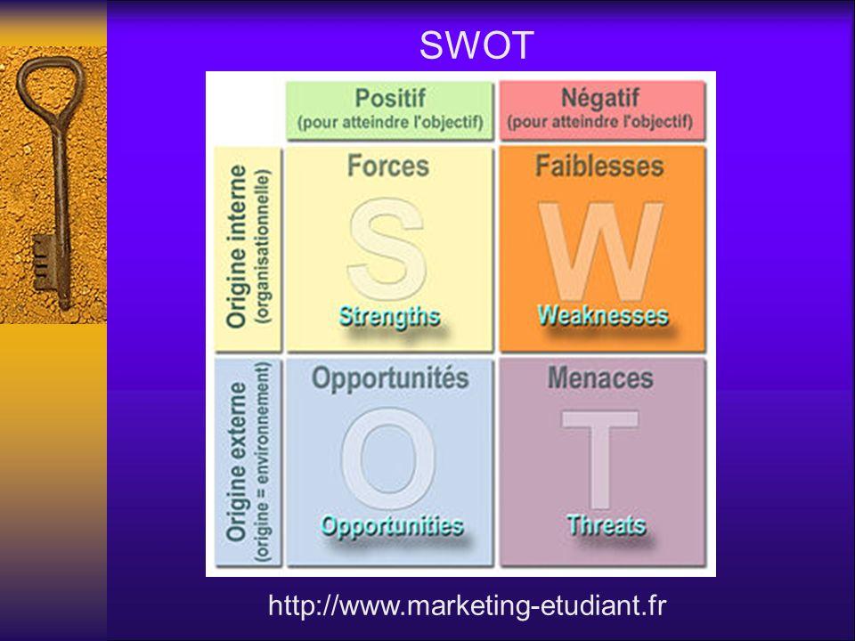 SWOT http://www.marketing-etudiant.fr