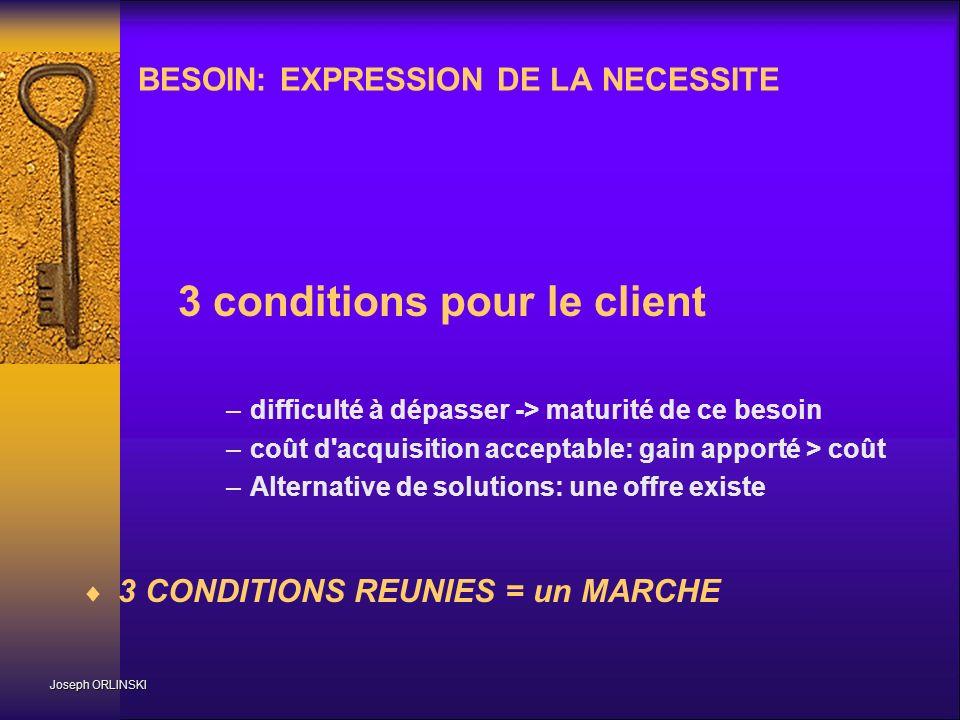 BESOIN: EXPRESSION DE LA NECESSITE 3 conditions pour le client –difficulté à dépasser -> maturité de ce besoin –coût d'acquisition acceptable: gain ap