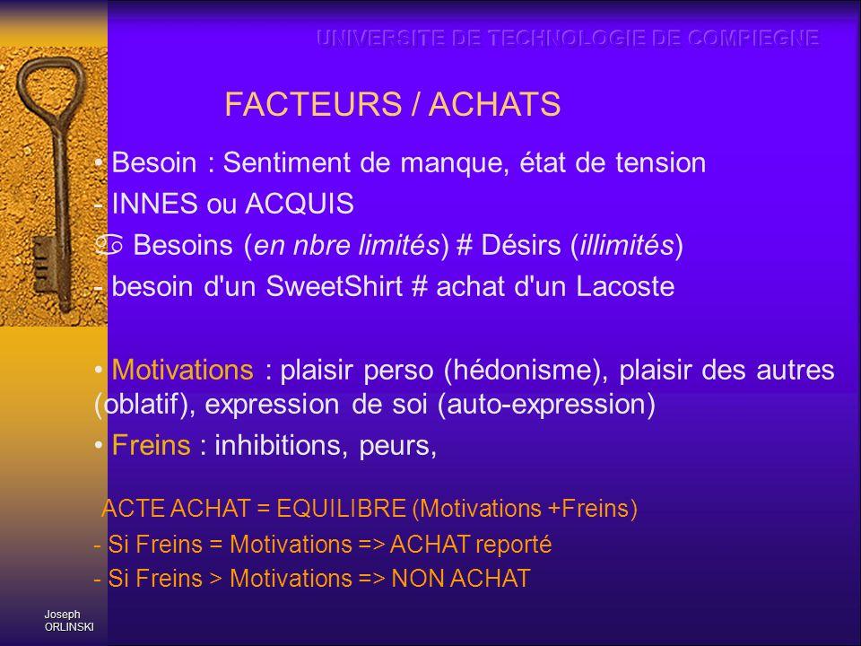 Joseph ORLINSKI FACTEURS / ACHATS Besoin : Sentiment de manque, état de tension - INNES ou ACQUIS Besoins (en nbre limités) # Désirs (illimités) - bes