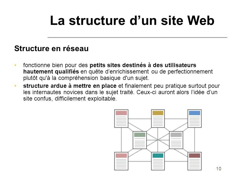 10 Structure en réseau fonctionne bien pour des petits sites destinés à des utilisateurs hautement qualifiés en quête denrichissement ou de perfection