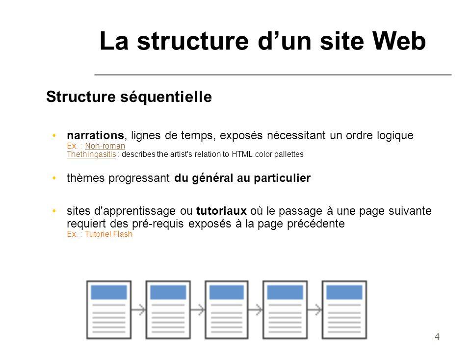 4 La structure dun site Web Structure séquentielle narrations, lignes de temps, exposés nécessitant un ordre logique Ex. : Non-roman Thethingasitis :