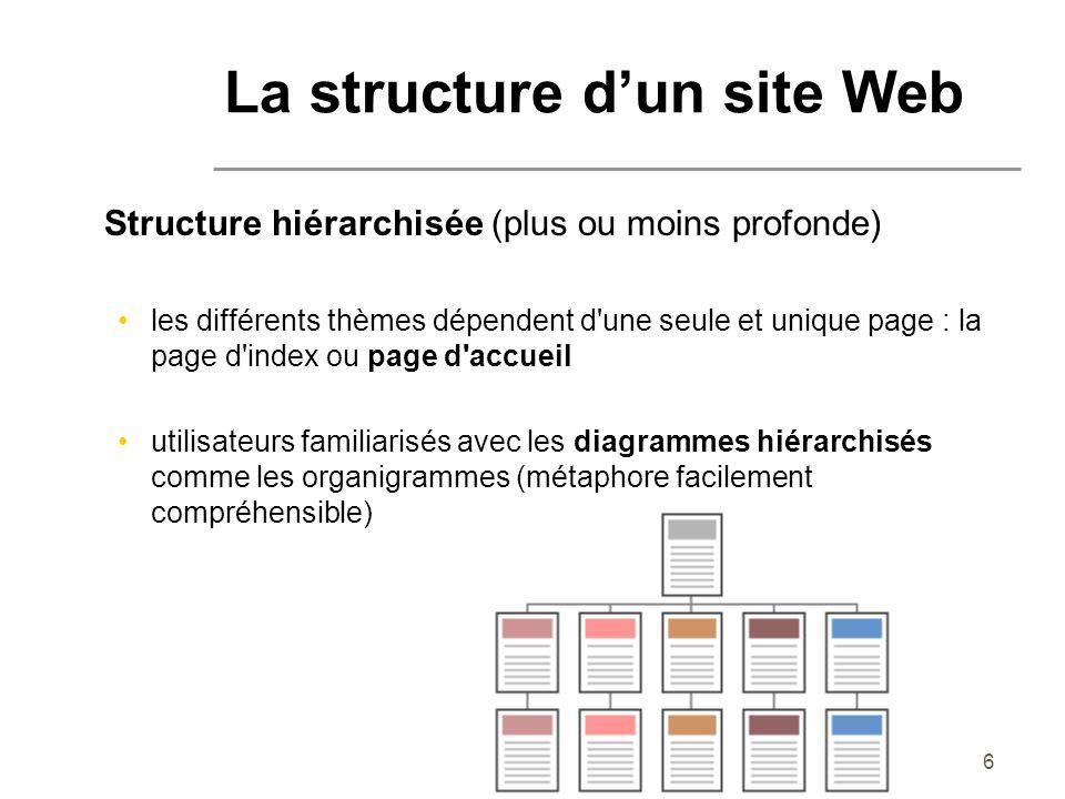 6 Structure hiérarchisée (plus ou moins profonde) les différents thèmes dépendent d'une seule et unique page : la page d'index ou page d'accueil utili