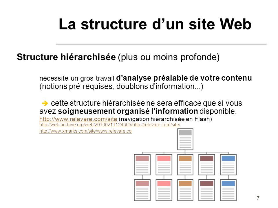 7 Structure hiérarchisée (plus ou moins profonde) nécessite un gros travail d'analyse préalable de votre contenu (notions pré-requises, doublons d'inf