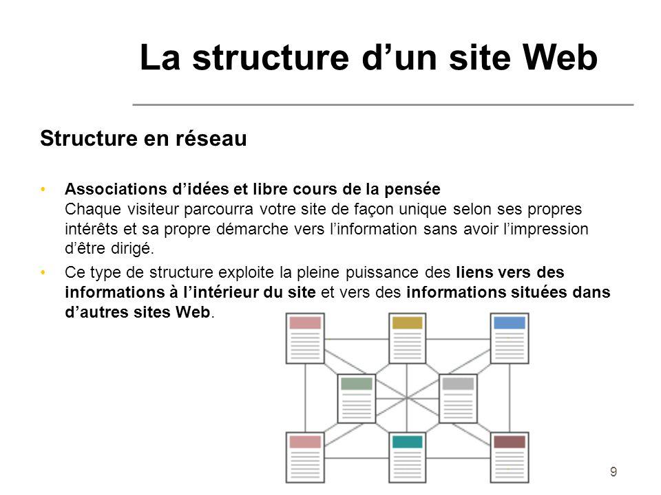 9 Structure en réseau Associations didées et libre cours de la pensée Chaque visiteur parcourra votre site de façon unique selon ses propres intérêts