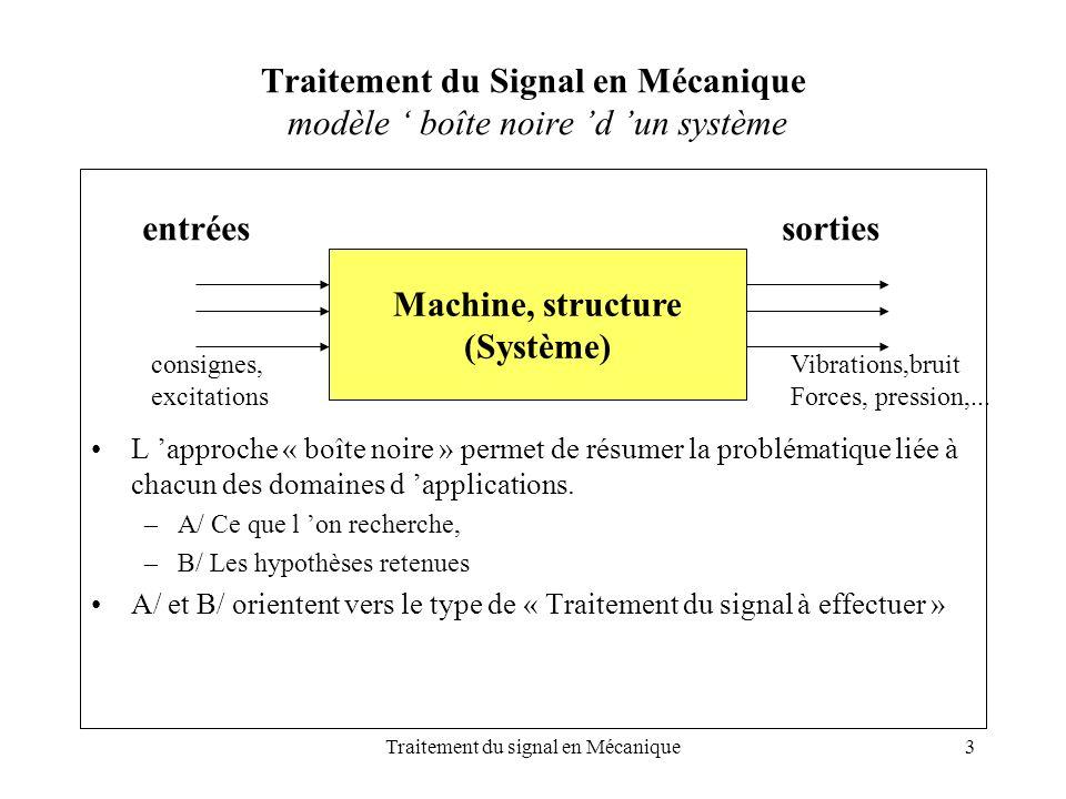 Traitement du signal en Mécanique4 Traitement du Signal en Mécanique surveillance des machines hypothèses : - système invariant, - « changements dans les signaux mesurés »=évolution du défaut objectifs du TS : extraction des paramètres pertinents - méthodes de TS sensibles, (ruptures/évolution de paramètres,..) - connaissance du phénomène physique difficultés: - système variable/ non-stationnaire/ non-linéaire/ Machine, structure Excitations non mesurées = Défauts .