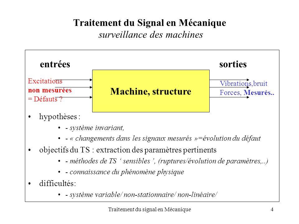 Traitement du signal en Mécanique5 Traitement du Signal en Mécanique analyse modale expérimentale hypothèses : - système invariant à identifier (modes : fréquence propres et déformées) - entrées /sorties mesurées (connues), bruit entrée/sortie objectifs du TS : identification de fonctions de transfert - paramètriques ou non-paramétriques (Fourier) difficultés: - non-stationnaires/non-linéaire/ entrée non mesurées/ Machine, structure (?) Excitations connues sortiesentrées Vibrations,bruit Forces, Mesurés..