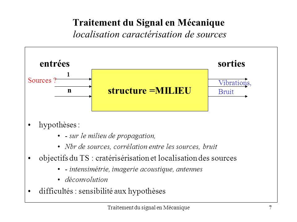 Traitement du signal en Mécanique8 Traitement du Signal en Mécanique contrôles non destructif hypothèses : - sur l homogénéité du matériau, etc objectifs du TS : extraction de paramètres du signal réfléchi - - connaissance du phénomène physique ultrasons, idem sonar, imagerie Matériaux Excitations connues sortiesentrées