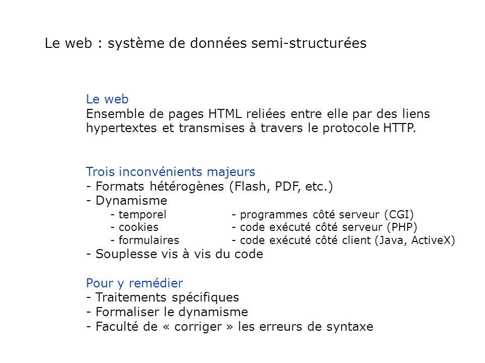 Le web : système de données semi-structurées Le web Ensemble de pages HTML reliées entre elle par des liens hypertextes et transmises à travers le pro