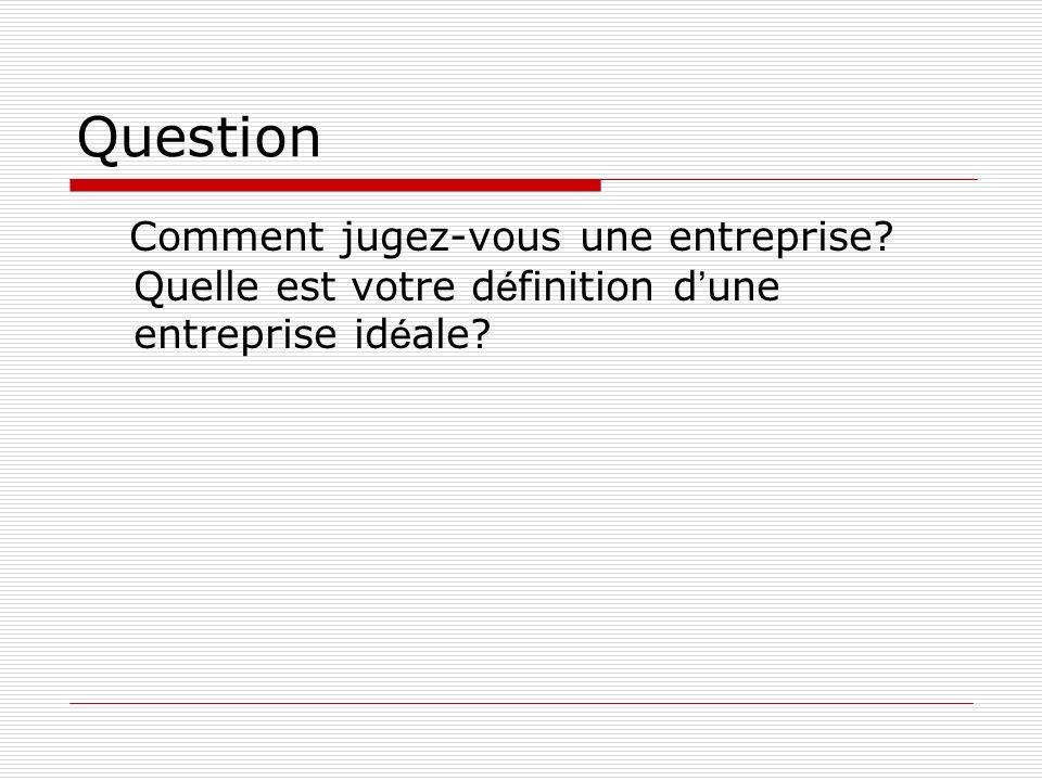 Question Comment jugez-vous une entreprise.