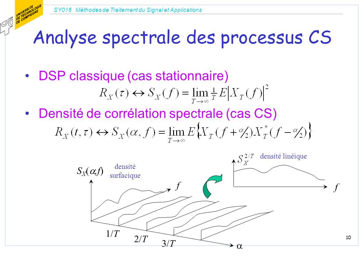 SY016 Méthodes de Traitement du Signal et Applications 10 Analyse spectrale des processus CS DSP classique (cas stationnaire) Densité de corrélation s