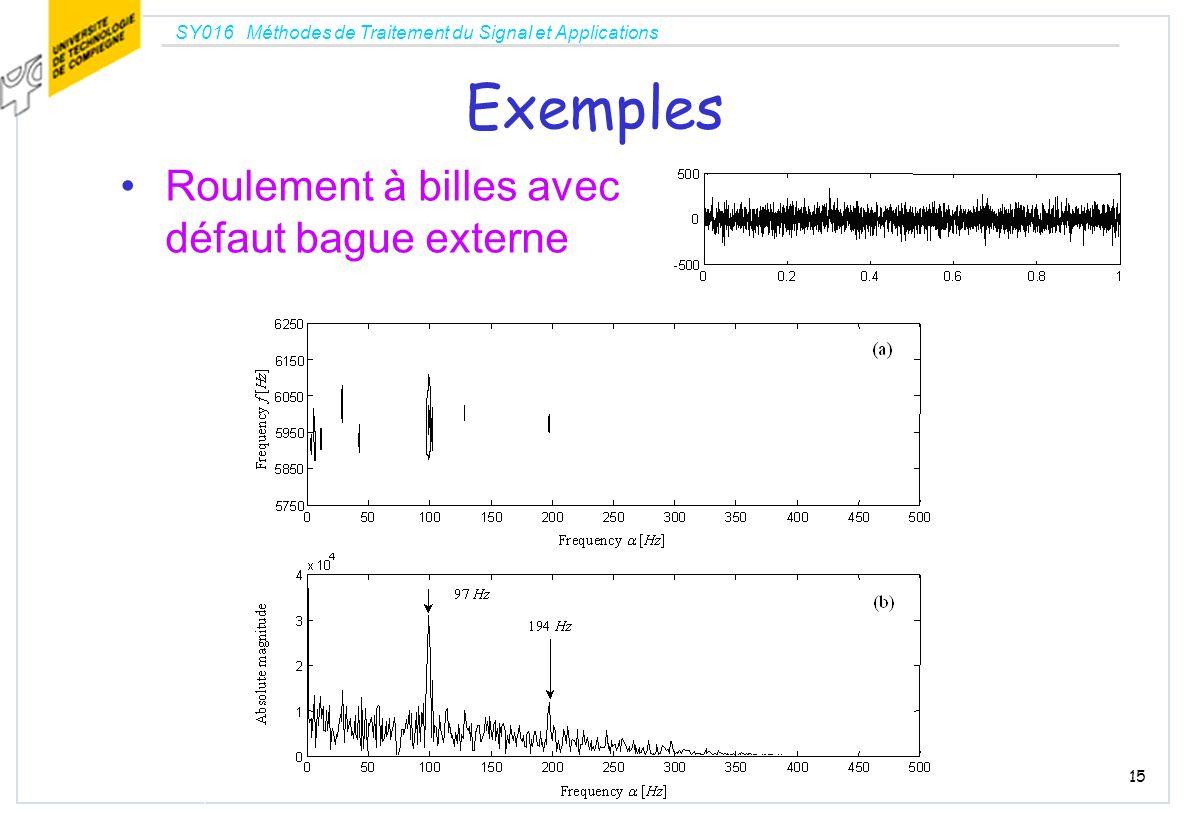 SY016 Méthodes de Traitement du Signal et Applications 15 Exemples Roulement à billes avec défaut bague externe