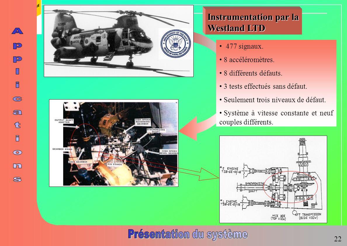 SY016 Méthodes de Traitement du Signal et Applications 16 Instrumentation par la Westland LTD 477 signaux. 8 accéléromètres. 8 différents défauts. 3 t
