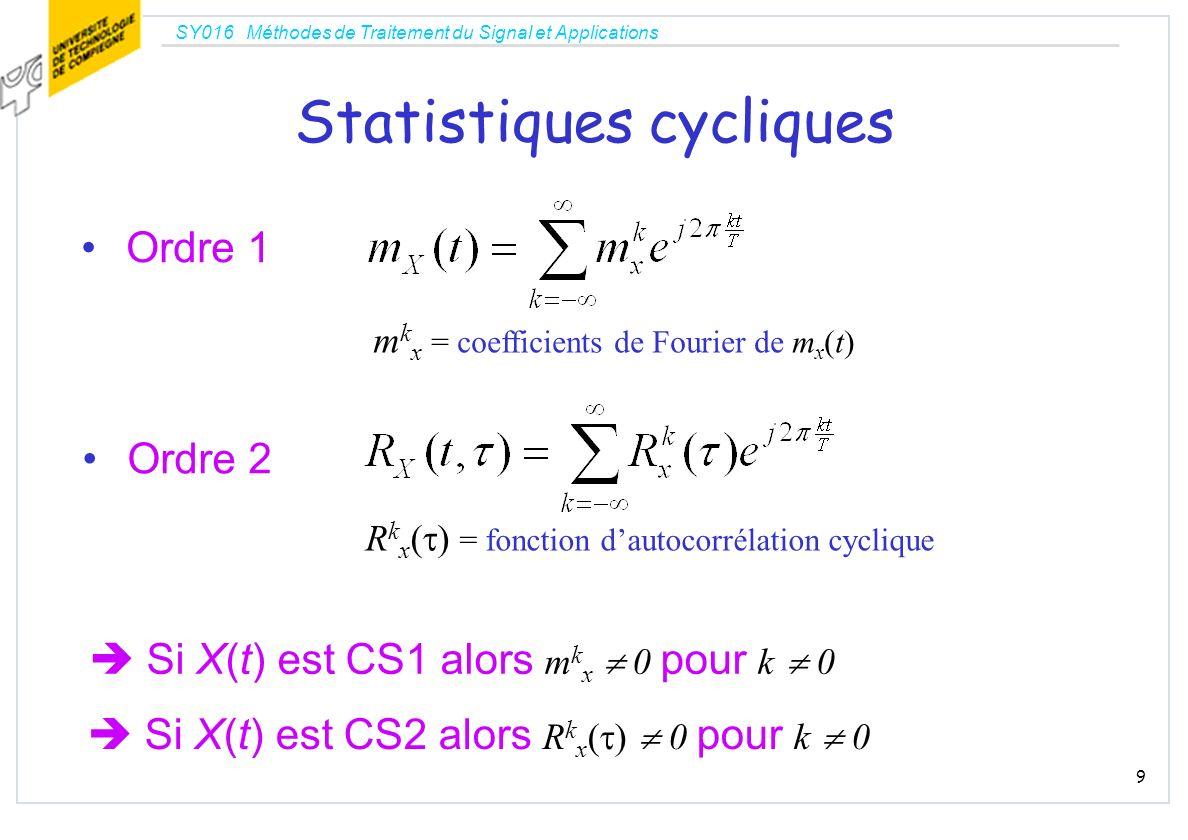 SY016 Méthodes de Traitement du Signal et Applications 9 Statistiques cycliques Ordre 1 Ordre 2 m k x = coefficients de Fourier de m x (t) R k x ( ) =
