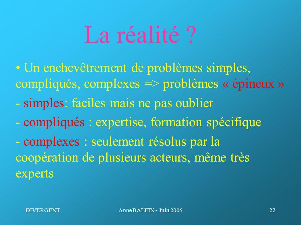 DIVERGENTAnne BALEIX - Juin 200522 La réalité ? Un enchevêtrement de problèmes simples, compliqués, complexes => problèmes « épineux » - simples: faci