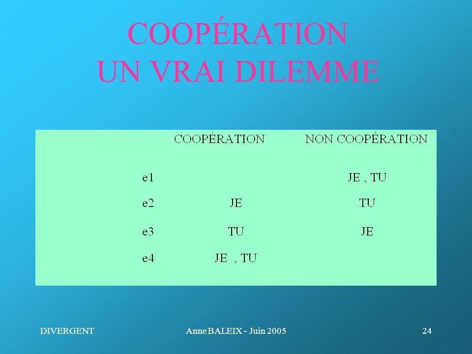 DIVERGENTAnne BALEIX - Juin 200524 COOPÉRATION UN VRAI DILEMME