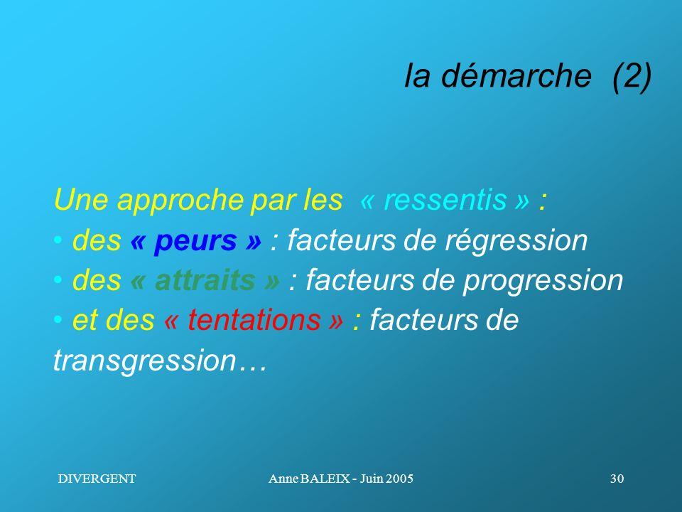DIVERGENTAnne BALEIX - Juin 200530 la démarche (2) Une approche par les « ressentis » : des « peurs » : facteurs de régression des « attraits » : fact