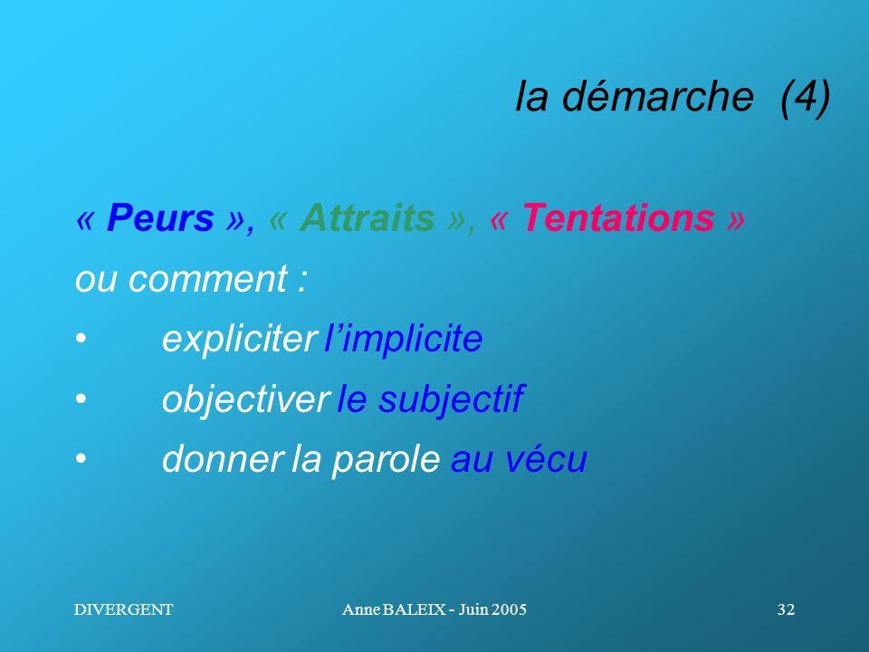 DIVERGENTAnne BALEIX - Juin 200532 la démarche (4) « Peurs », « Attraits », « Tentations » ou comment : expliciter limplicite objectiver le subjectif