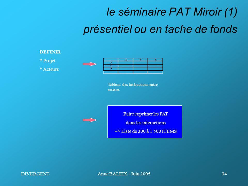 DIVERGENTAnne BALEIX - Juin 200534 le séminaire PAT Miroir (1) présentiel ou en tache de fonds DEFINIR * Projet * Acteurs Tableau des Intéractions ent