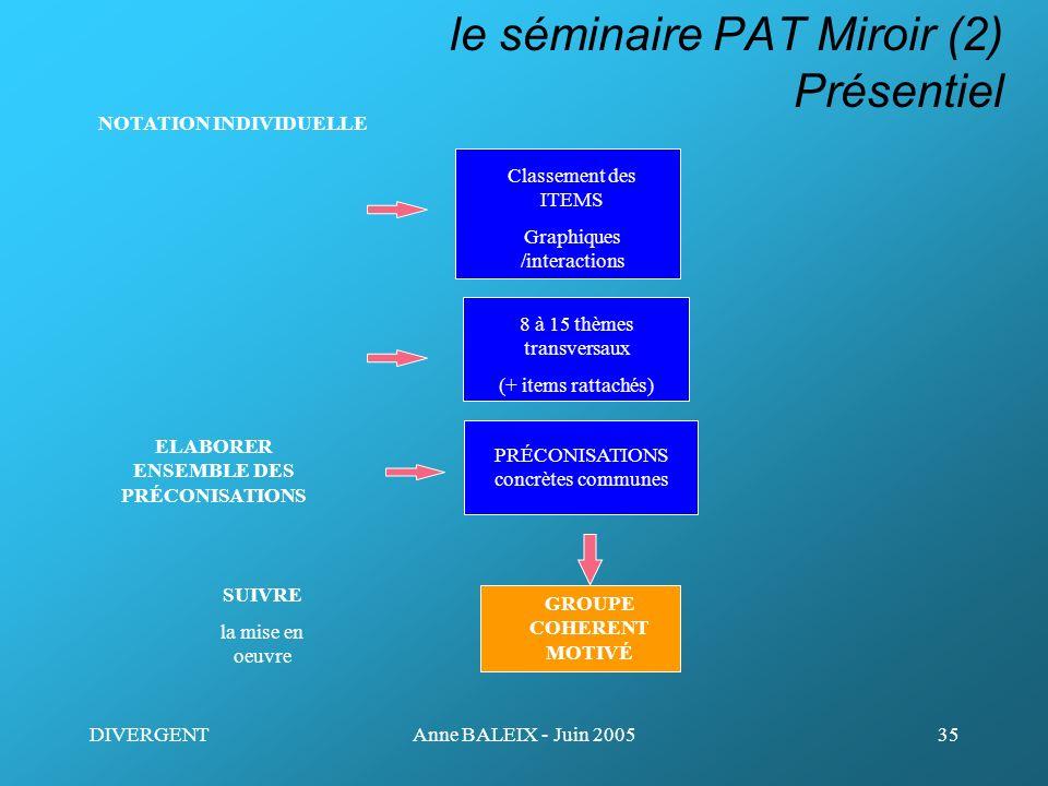 DIVERGENTAnne BALEIX - Juin 200535 le séminaire PAT Miroir (2) Présentiel ELABORER ENSEMBLE DES PRÉCONISATIONS SUIVRE la mise en oeuvre 8 à 15 thèmes