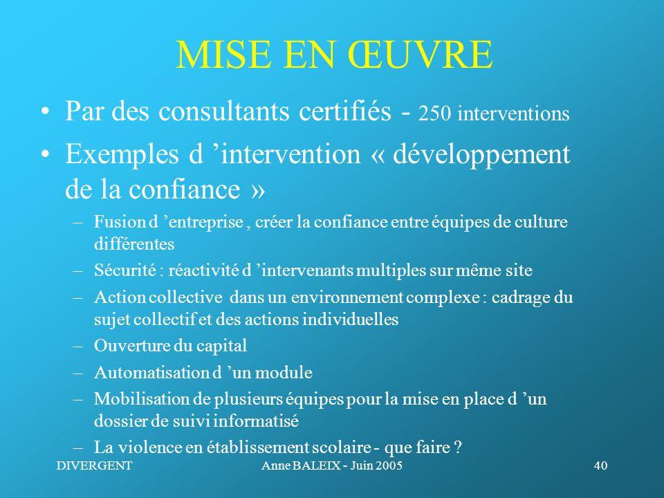 DIVERGENTAnne BALEIX - Juin 200540 MISE EN ŒUVRE Par des consultants certifiés - 250 interventions Exemples d intervention « développement de la confi