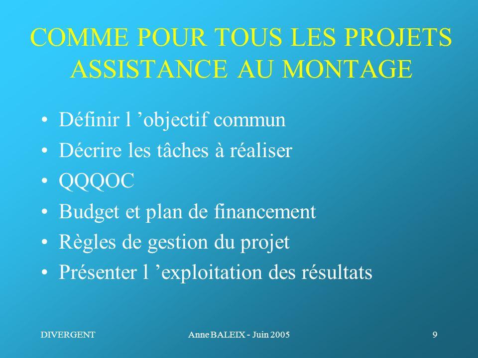 DIVERGENTAnne BALEIX - Juin 200530 la démarche (2) Une approche par les « ressentis » : des « peurs » : facteurs de régression des « attraits » : facteurs de progression et des « tentations » : facteurs de transgression…