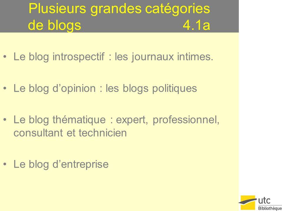 Plusieurs grandes catégories de blogs 4.1a Le blog introspectif : les journaux intimes. Le blog dopinion : les blogs politiques Le blog thématique : e