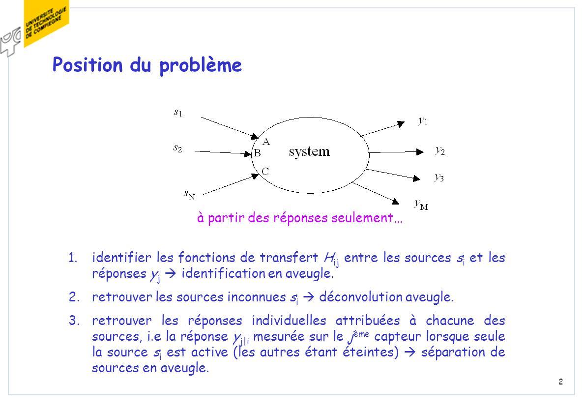 2 1.identifier les fonctions de transfert H ij entre les sources s i et les réponses y j identification en aveugle. 2.retrouver les sources inconnues