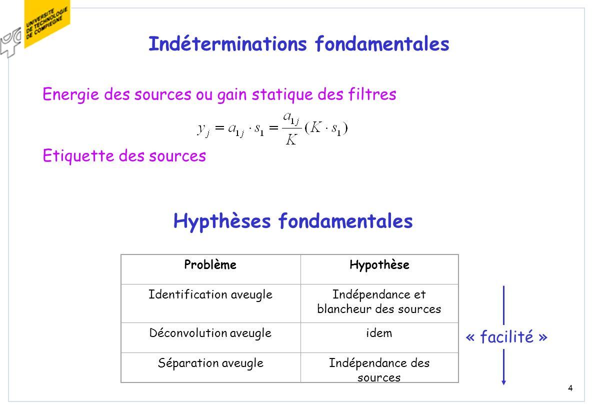 5 Analogie avec le cas 1 1 (factorisation spectrale) 1 N M la phase de la fonction de transfert reste inconnue… la matrice unitaire (f) reste inconnue…