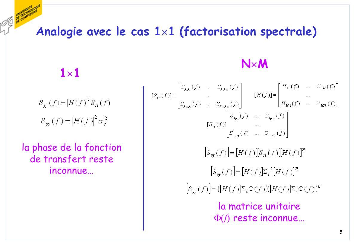 5 Analogie avec le cas 1 1 (factorisation spectrale) 1 N M la phase de la fonction de transfert reste inconnue… la matrice unitaire (f) reste inconnue