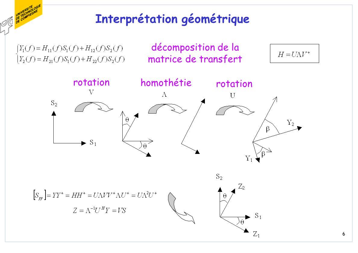 7 S zz (f ; ) = E[Z(f+ )Z + (f)] = V + (f+ )S ss (f ; )V(f) S zz + (f ; )S zz (f ; ) = V + (f)S ss + (f ; )S ss (f ; )V(f) Séparation de sources cyclostationnaires Introduction de la matrice spectrale cyclique V(f) à une matrice de phase diagonale près modules exacts modules identifiés Rq: Il est possible de retrouver la phase inconnue à partir de