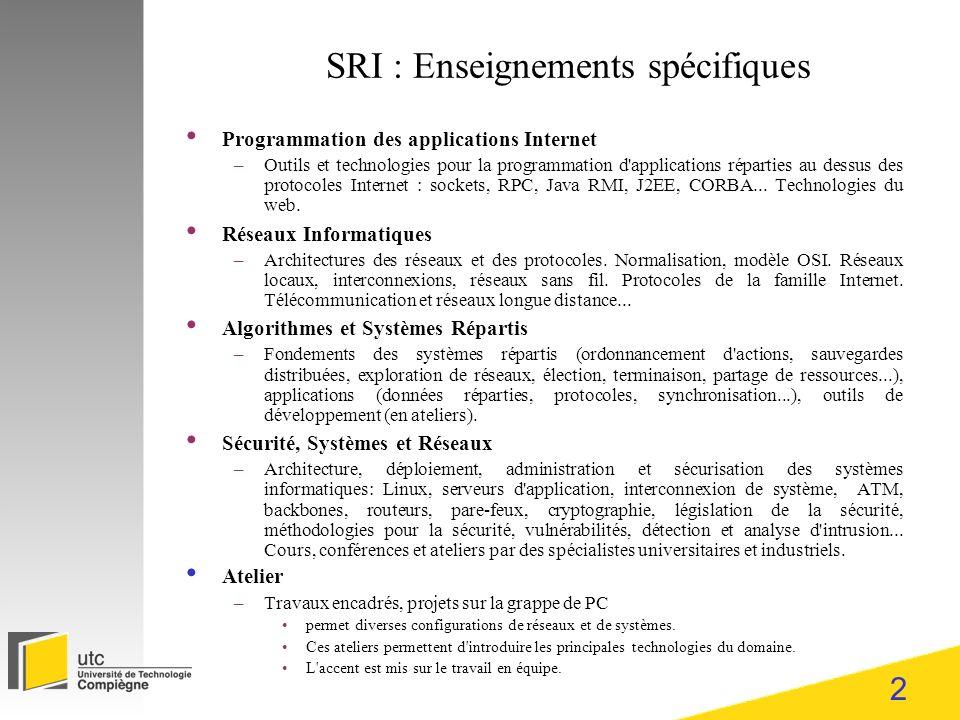 3 SRI : Conseil Pédagogique Partenaires industriels –Groupe CEGETEL, EDF, IBM, ITeam, TeamLog Conseil pédagogique –UTC : A.