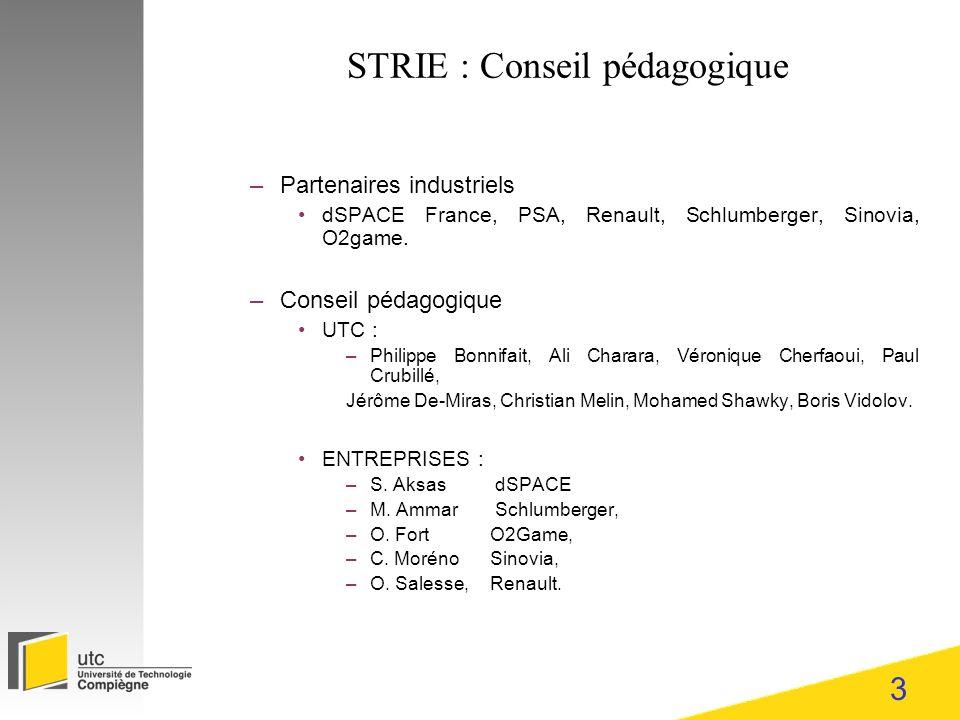 3 STRIE : Conseil pédagogique –Partenaires industriels dSPACE France, PSA, Renault, Schlumberger, Sinovia, O2game. –Conseil pédagogique UTC : –Philipp