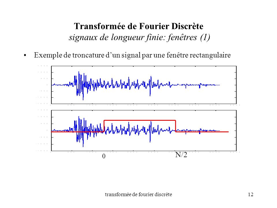 transformée de fourier discréte12 Transformée de Fourier Discrète signaux de longueur finie: fenêtres (1) Exemple de troncature dun signal par une fen