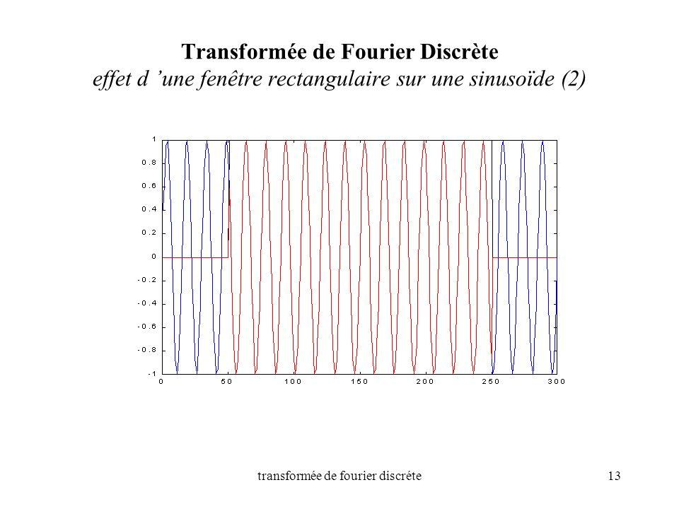 transformée de fourier discréte13 Transformée de Fourier Discrète effet d une fenêtre rectangulaire sur une sinusoïde (2)