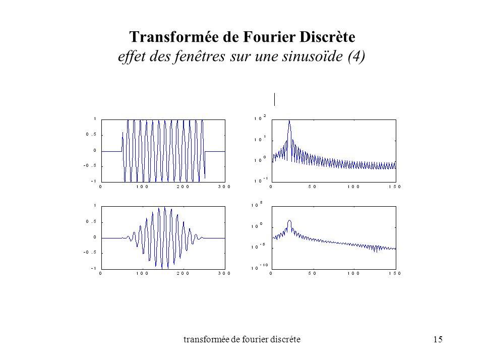 transformée de fourier discréte15 Transformée de Fourier Discrète effet des fenêtres sur une sinusoïde (4)