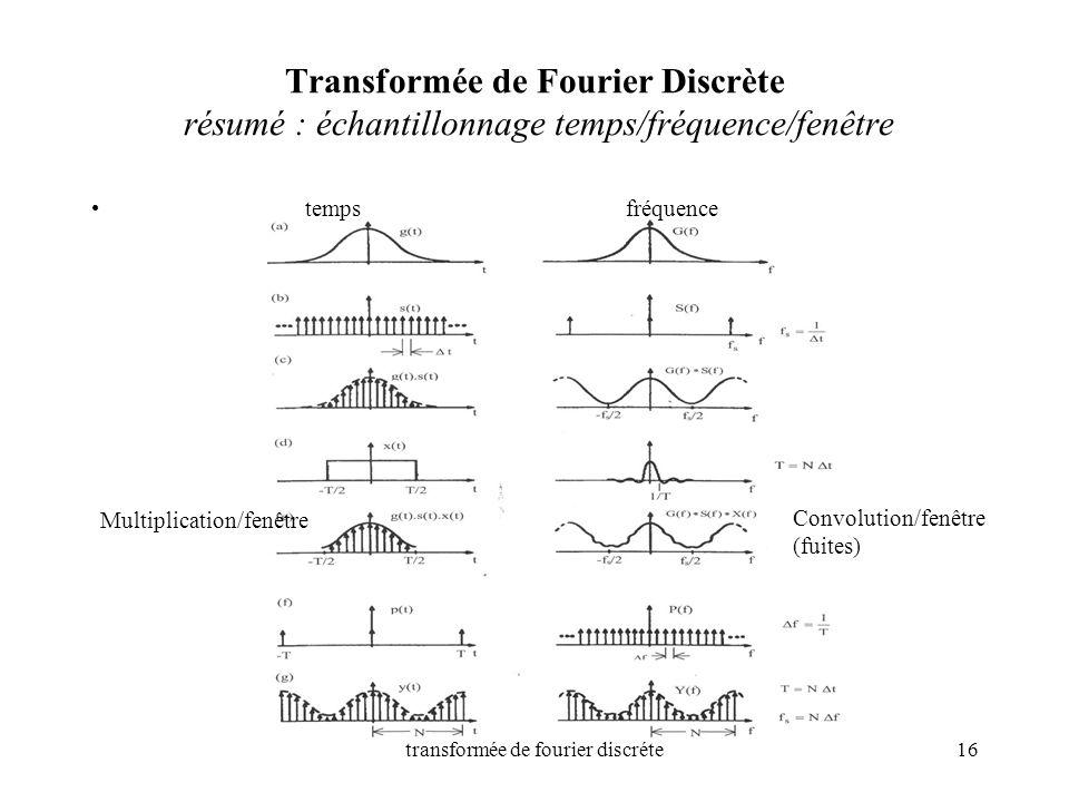 transformée de fourier discréte16 Transformée de Fourier Discrète résumé : échantillonnage temps/fréquence/fenêtre Multiplication/fenêtre tempsfréquen