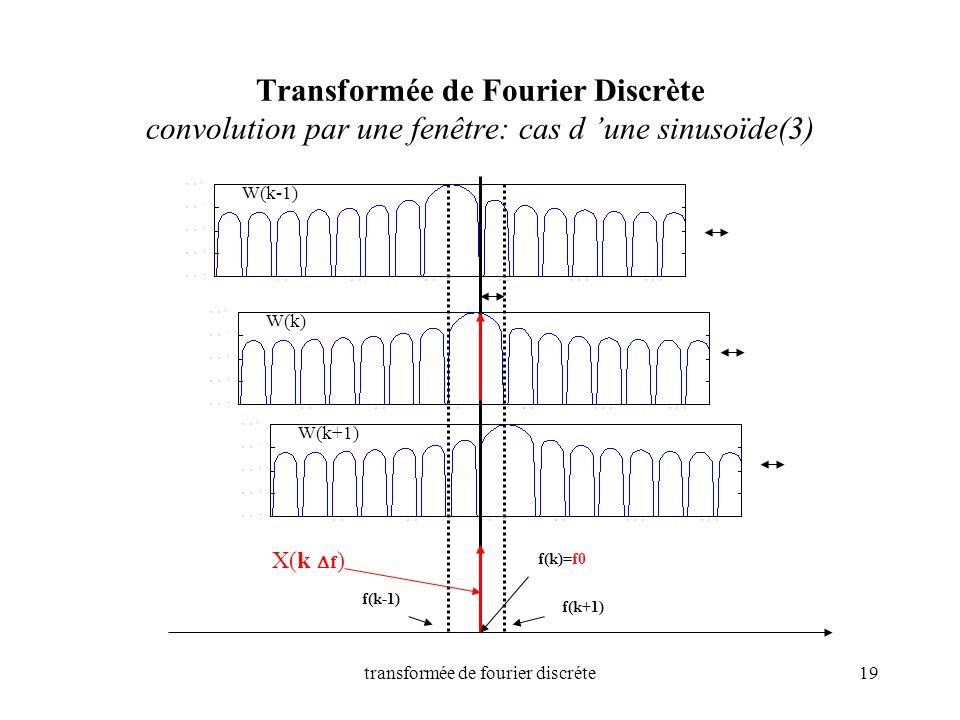 transformée de fourier discréte19 Transformée de Fourier Discrète convolution par une fenêtre: cas d une sinusoïde(3) f(k-1) f(k)=f0 f(k+1) X(k f ) W(