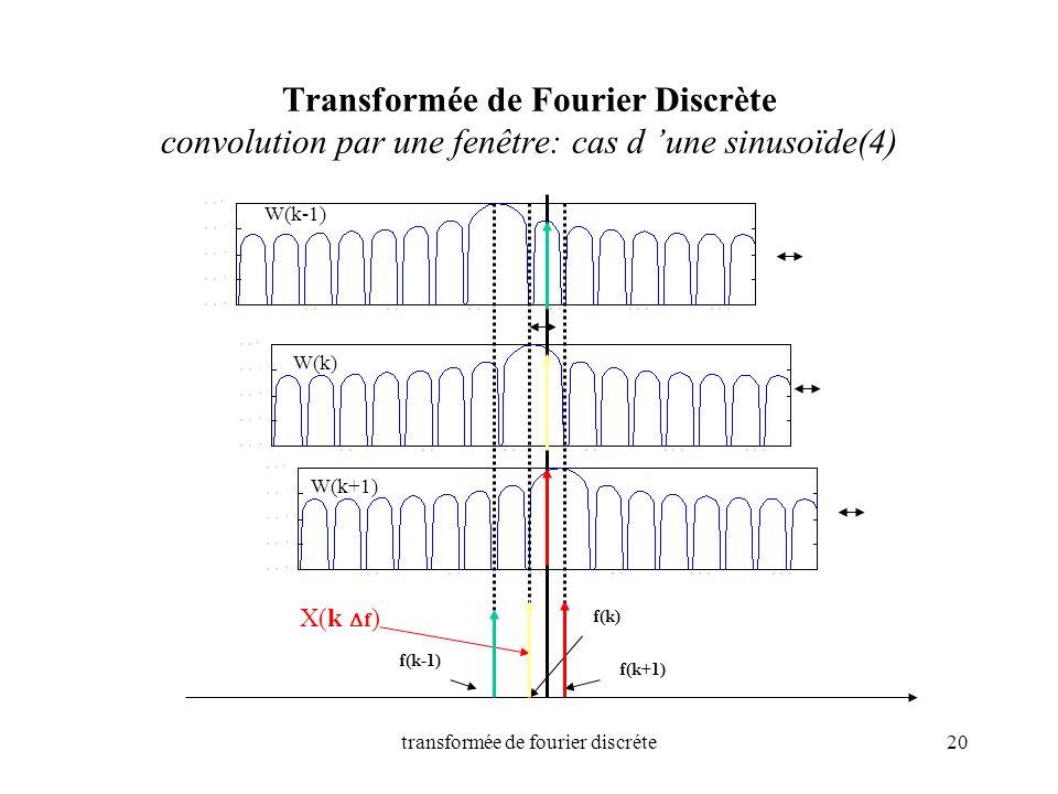 transformée de fourier discréte20 Transformée de Fourier Discrète convolution par une fenêtre: cas d une sinusoïde(4) f(k-1) f(k) f(k+1) X(k f ) W(k-1